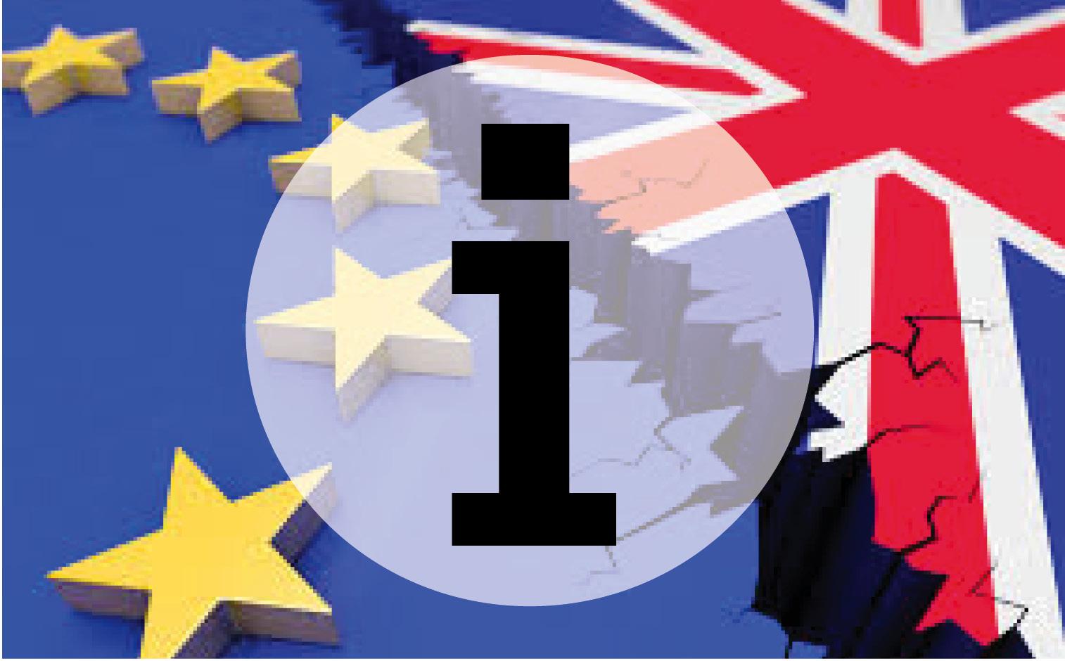 Brexit informatielijn
